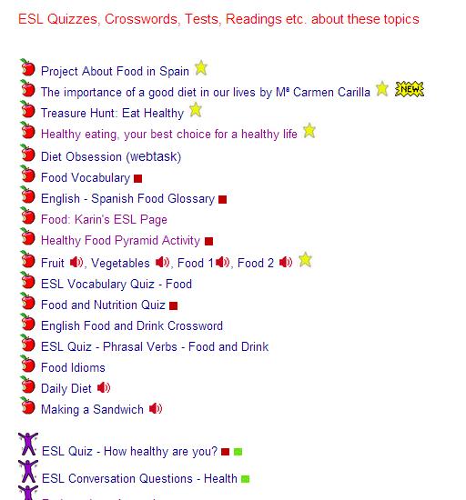 Food Resources:Healthy Eating Habits | Chestnut ESL/EFL