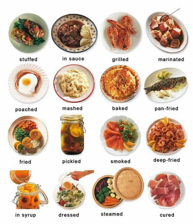 Food cooked or prepared (SOURCE: easypacelearning.com)