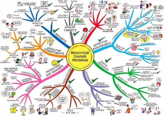 Behaviour-change-program (1)