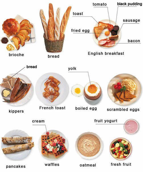 Traditional breakfast food around the world (SOURCE: easypacelearning.com)