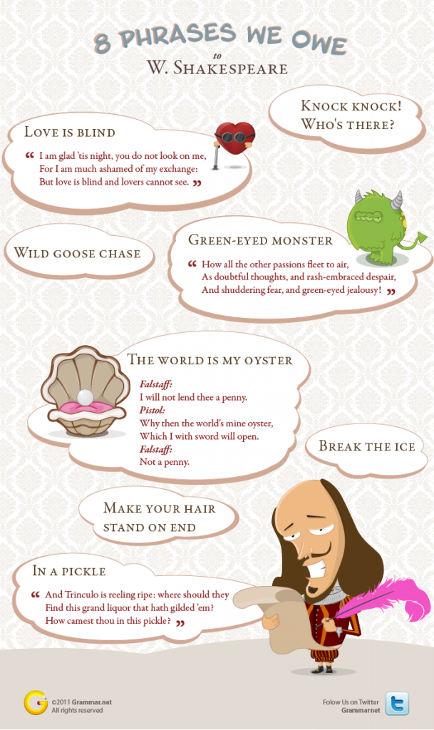 Eight phrases we owe to William Shakespeare (SOURCE: grammar.net)