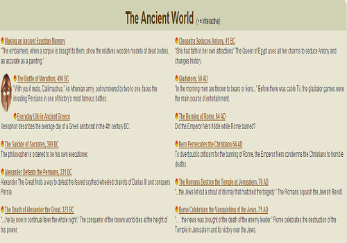 VIEW RESOURCES ON THE ANCIENT WORLD (SOURCE: eyewitnesstohistory.com)