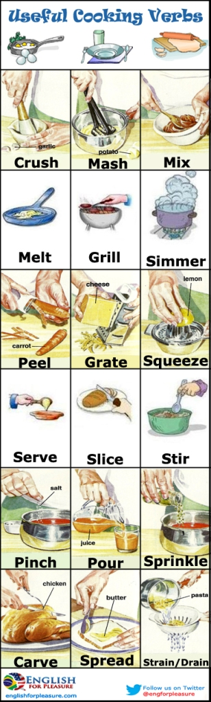 Useful Cooking Verbs in English – [Infographic] (SOURCE: englishforpleasure.com)