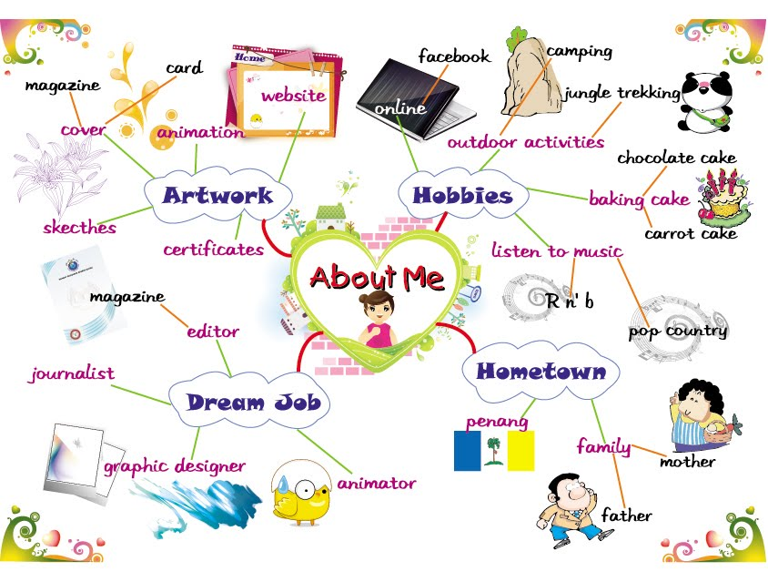 About Me Students Introductions Amp Leisure Time Activities