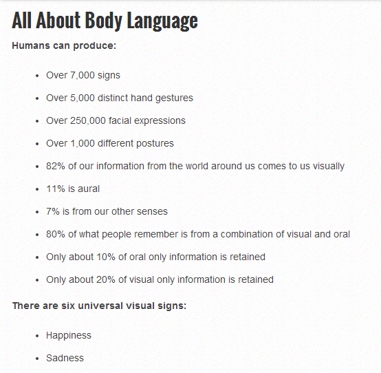 Everything You Never Knew About Body LanguageBy Katie Lepi (SOURCE: edudemic.com)