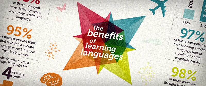 benefits of learning the english language But the english language is different from other languages both trenkic and schumann believe that native english speakers are at a unique disadvantage in trying to learn other languages the key issue in motivating english-speaking language learners is the prevalence of english as the world's lingua franca, an issue that has been explored.