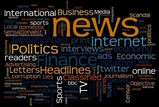 news words