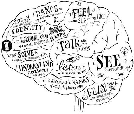 What's On Your Mind Craftivity « Chestnut ESL/EFL