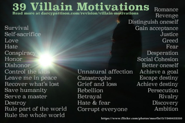 villainMotivations